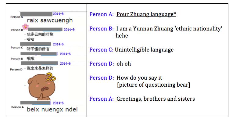 Snippet of QQ chatroom screenshot, June 2014