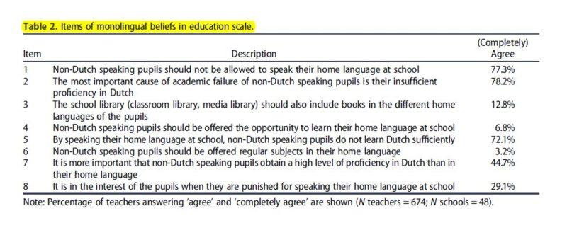 Pulinx et al. 2015, p. 8
