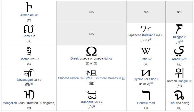 pain perdu wikipedia